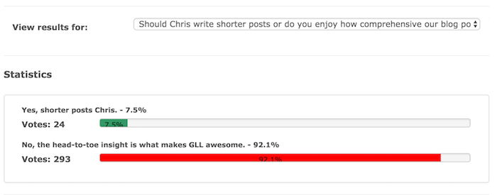 Long Posts GLL Poll
