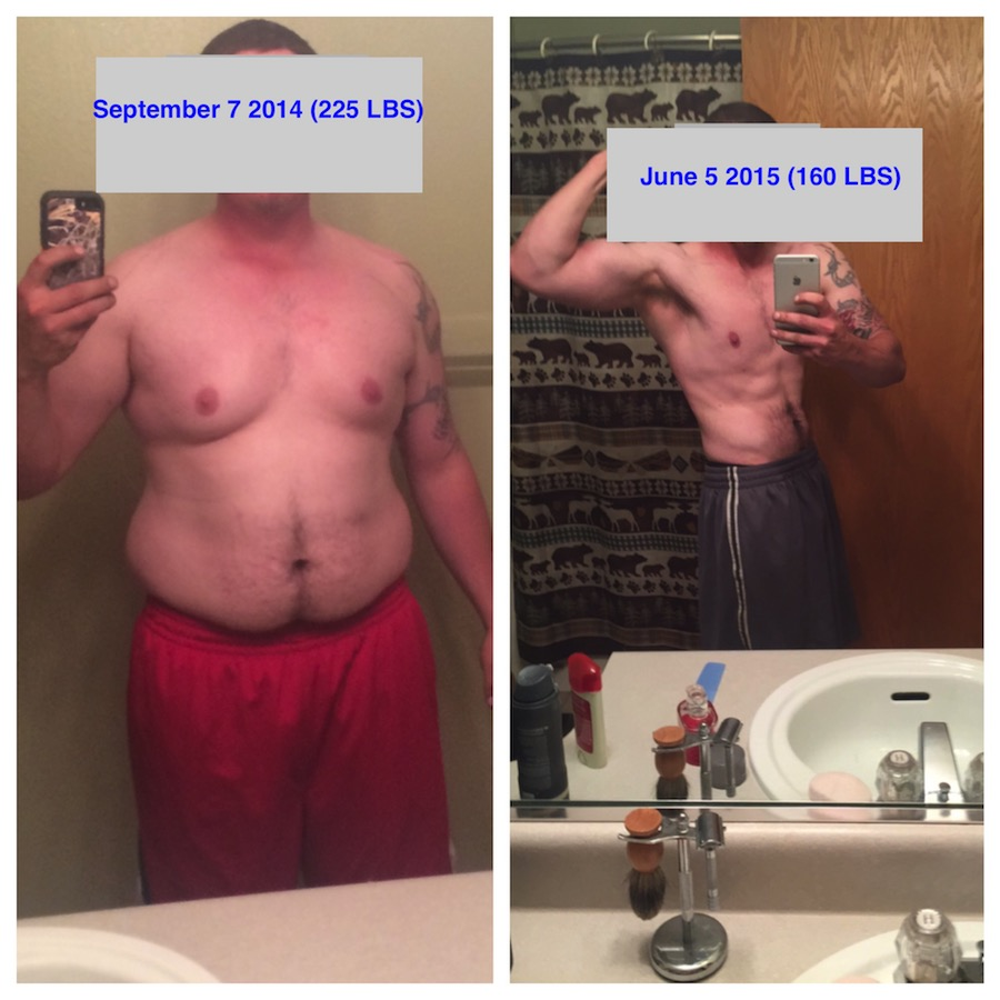 Fat Loss Results from GLL Diet
