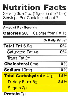nutrition facts carbohydrates and sugar