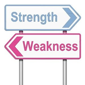 Strengths Weaknesses-Image opt