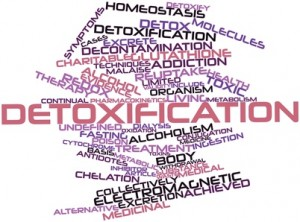Word cloud for Detoxification