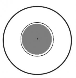 3rd Circle