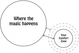 comfort zone illustration