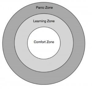 comfort-zone-examined